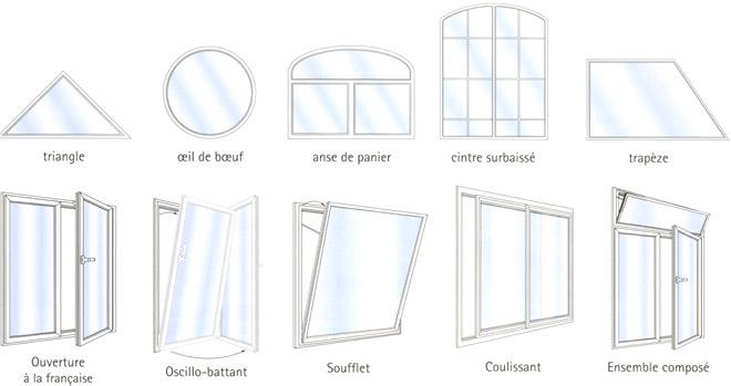Porte fenetres et fenetres pvc for Type de verre pour fenetre